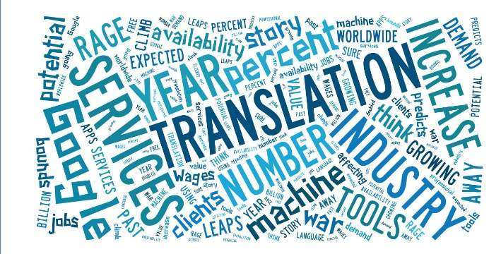 Sự biến đổi của giá dịch thuật việt anh