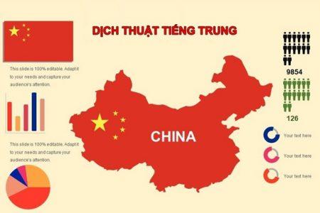Dich Thuat Tieng Trung Tai Binh Duong